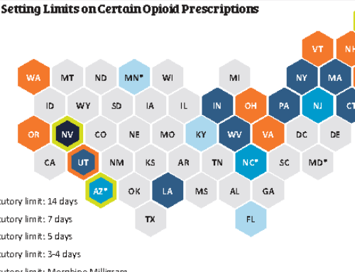 Opioid Prescription Limits:  Pharmacies, States, and Medicare
