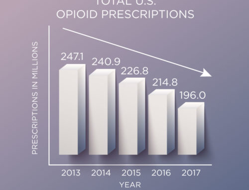 Data Trends: Opioid Prescribing, Overdose Deaths, and More